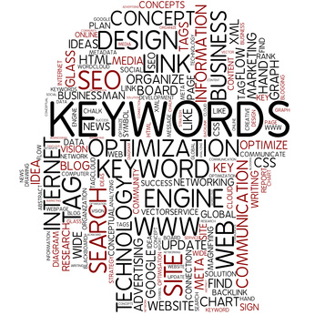 Exclusion de Keywords dans vos annonces Google Adwords