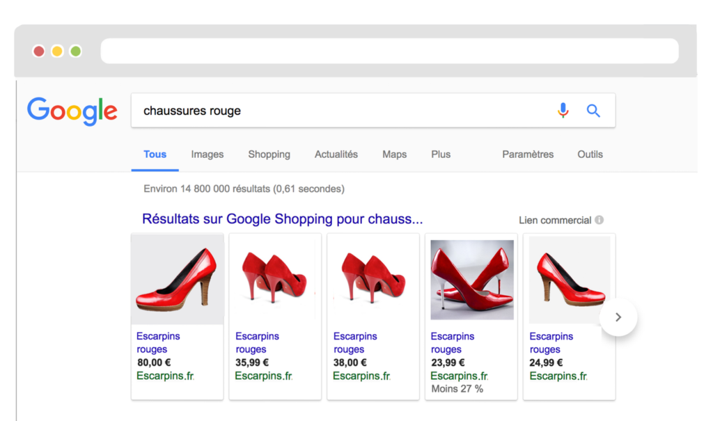 Investissements Google Shopping