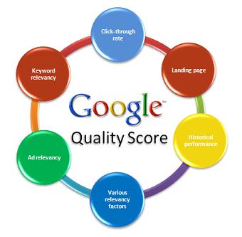 Quality score pour une campagne évoluée et précise