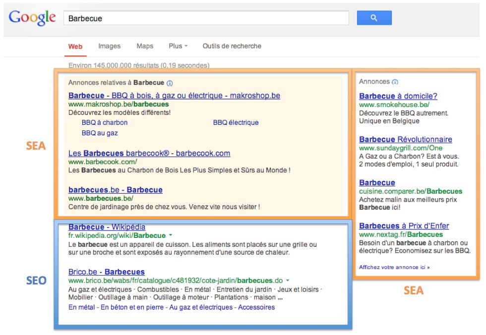 SEA ou Search Engine Advertising et Google Ads les liens parrainés