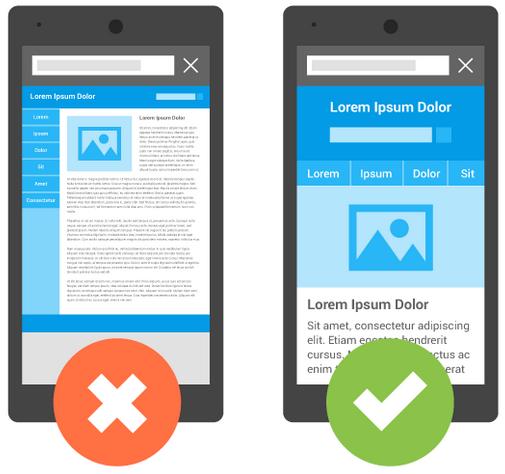 Votre landing page pour smartphone sur Adwords